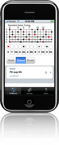 FretBoard on the iPhone